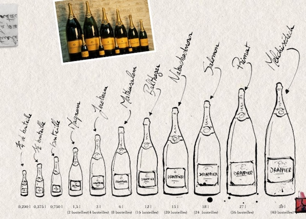 champagne_bottle_size_chart